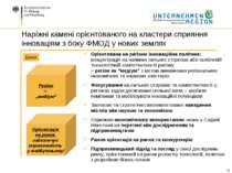Орієнтована на регіони інноваційна політика: концентрація на наявних сильних ...
