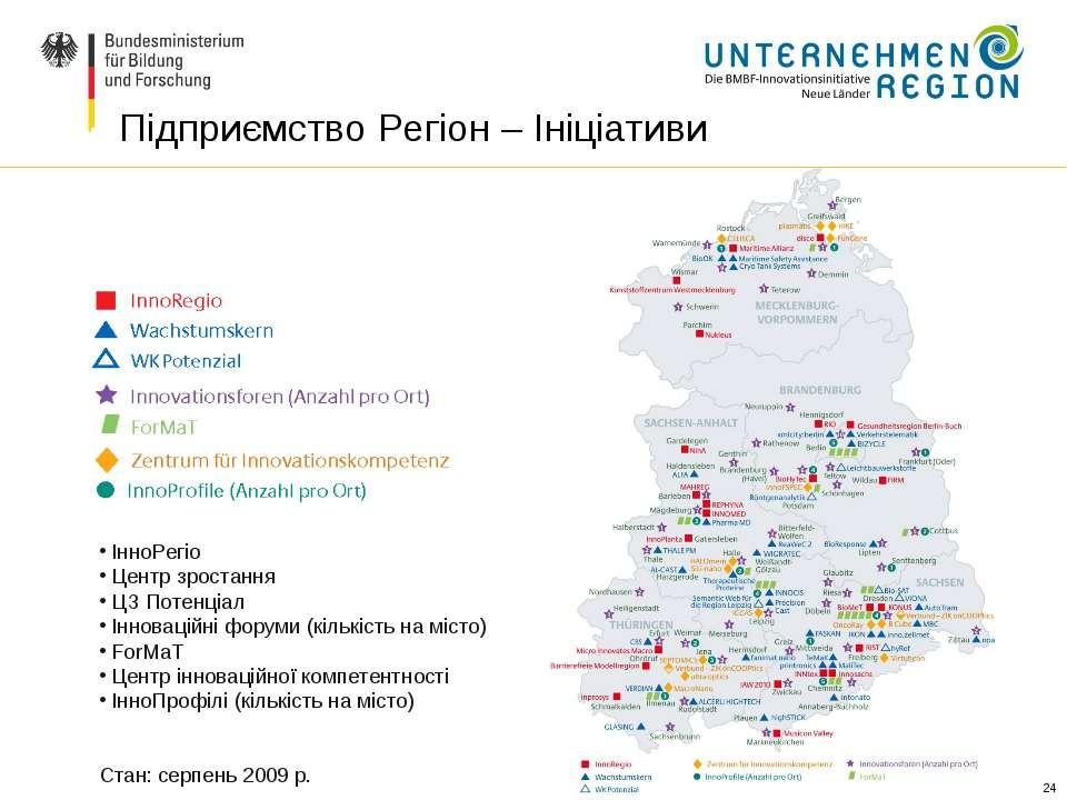 * Ausgangslage / Handlungsbedarf (II) Підприємство Регіон – Ініціативи ІнноРе...