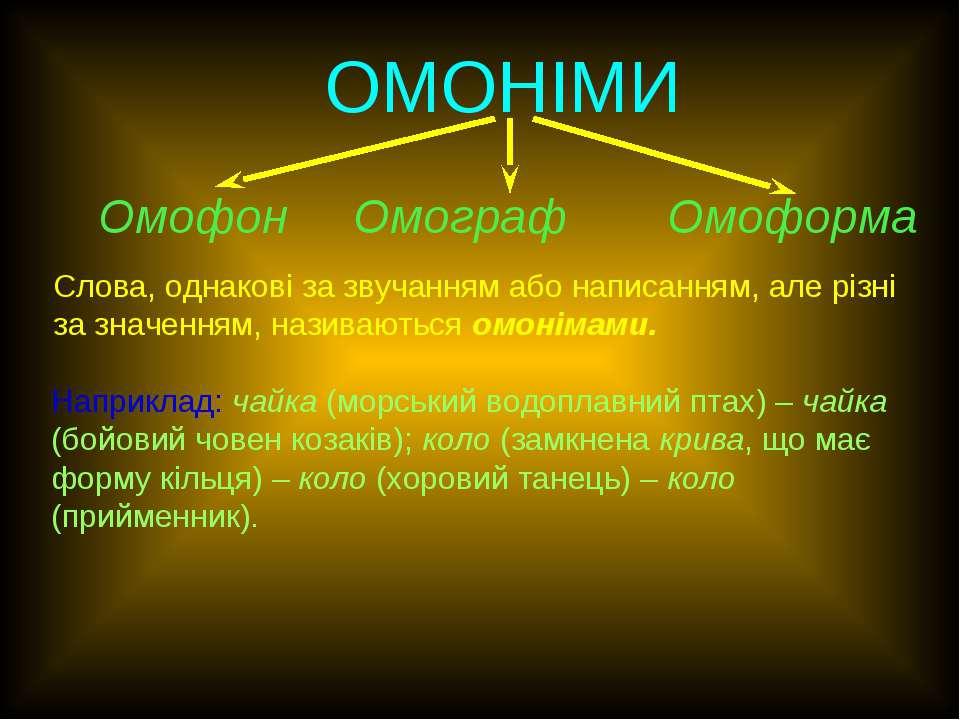 ОМОНІМИ Омофон Омограф Омоформа Слова, однакові за звучанням або написанням, ...