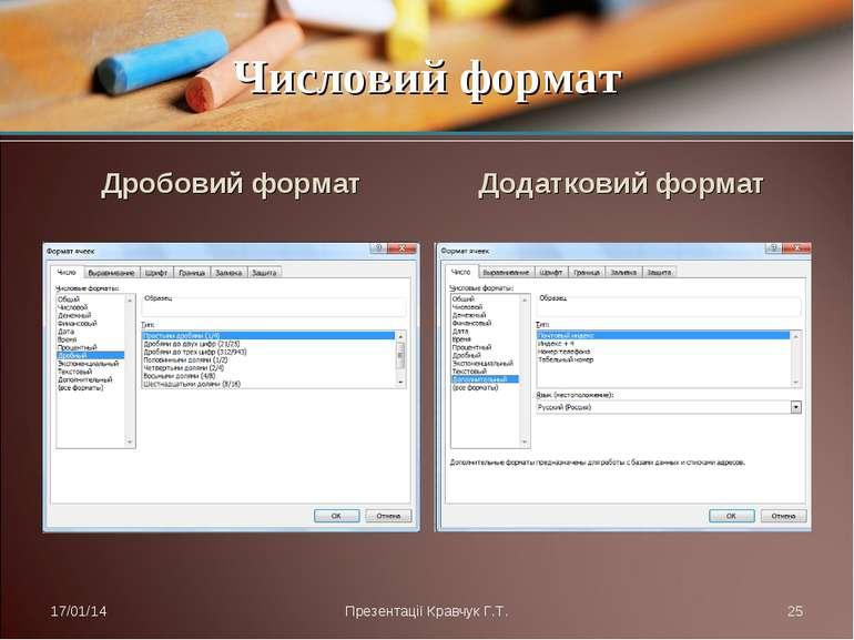 Дробовий формат Додатковий формат Числовий формат * Презентації Кравчук Г.Т. ...