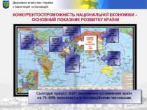 Державне агентство України з інвестицій та інновацій КОНКУРЕНТОСПРОМОЖНІСТЬ Н...