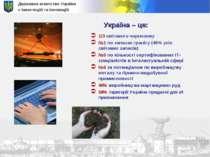 Державне агентство України з інвестицій та інновацій 1/3 світового чорнозему ...