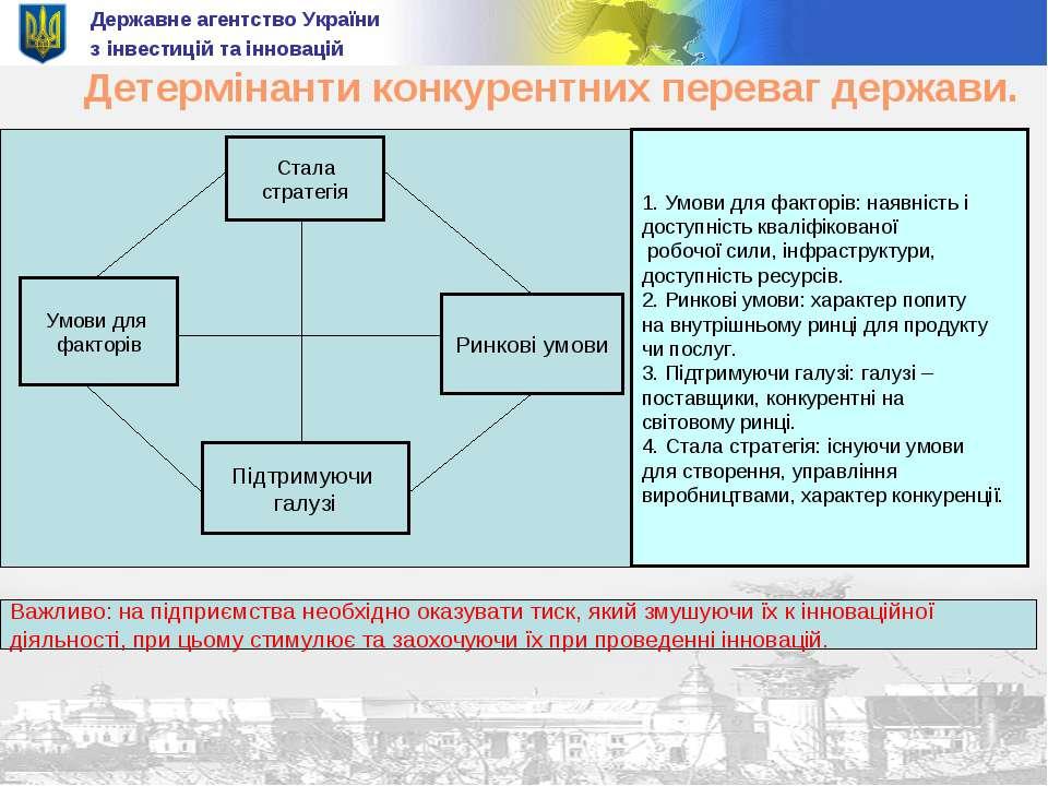 Державне агентство України з інвестицій та інновацій Детермінанти конкурентни...