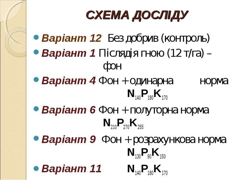 СХЕМА ДОСЛІДУ Варіант 12 Без добрив (контроль) Варіант 1 Післядія гною (12 т/...