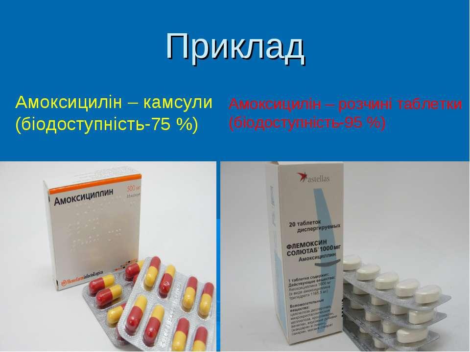 Приклад Амоксицилін – камсули (біодоступність-75 %) Амоксицилін – розчині таб...