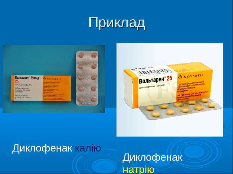 Приклад Диклофенак калію Диклофенак натрію
