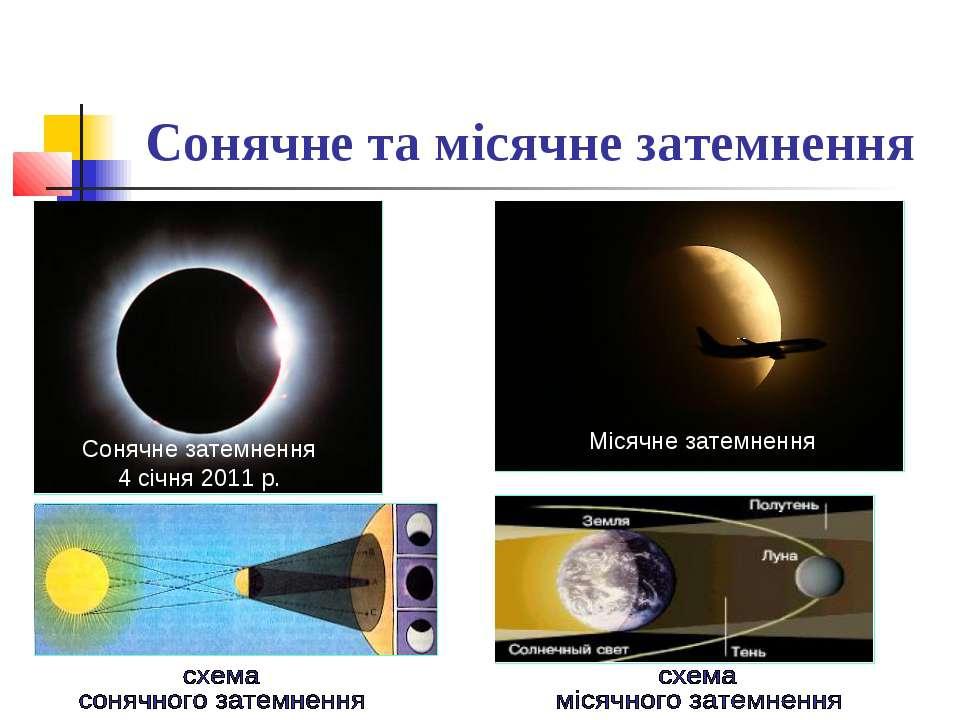 Сонячне та місячне затемнення Сонячне затемнення 4 січня 2011 р. Місячне зате...