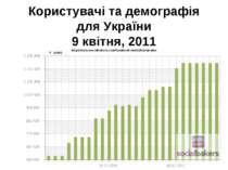 Користувачі та демографія для України 9 квітня, 2011 http://www.socialbakers....