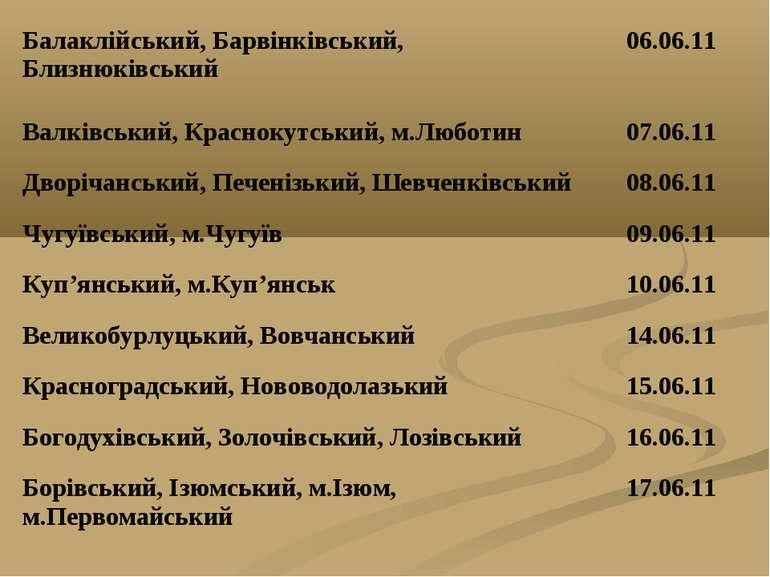 Балаклійський, Барвінківський, Близнюківський 06.06.11 Валківський, Краснокут...
