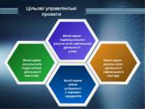 Цільові управлінські проекти