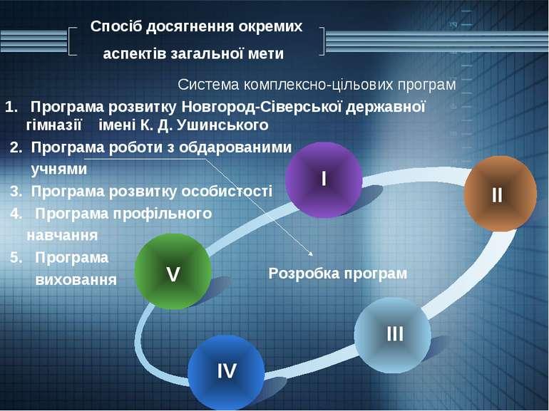 Спосіб досягнення окремих аспектів загальної мети Система комплексно-цільових...