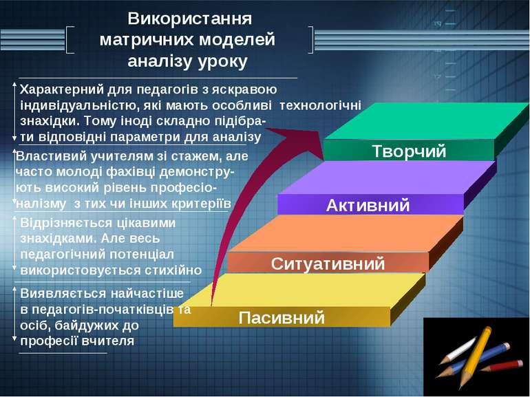 Використання матричних моделей аналізу уроку Творчий Активний Ситуативний Пас...