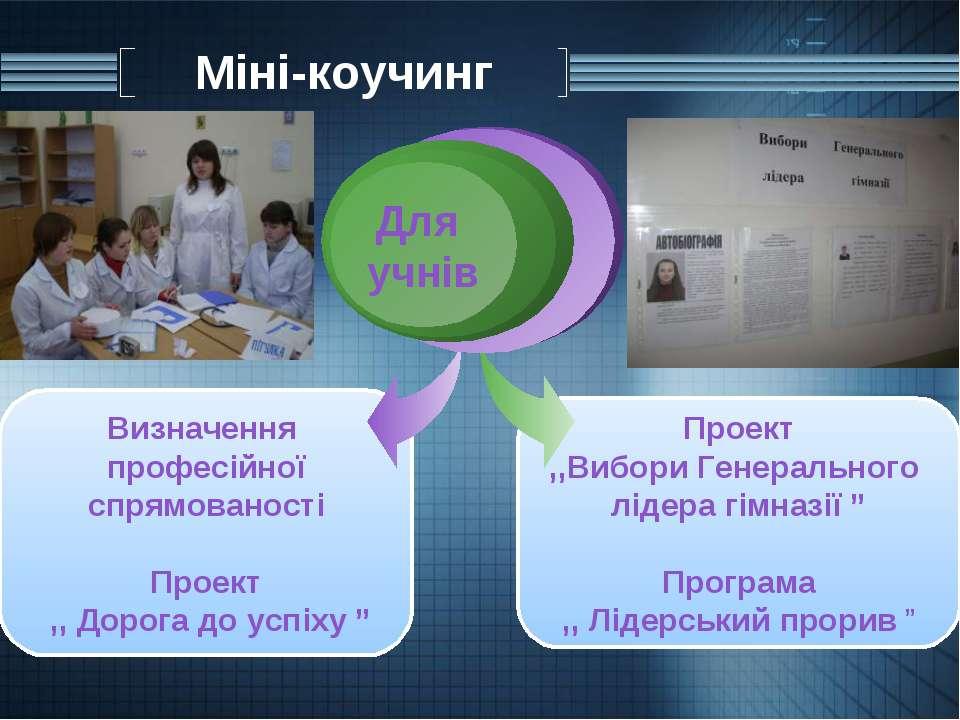"""Міні-коучинг Проект ,,Вибори Генерального лідера гімназії """" Програма ,, Лідер..."""