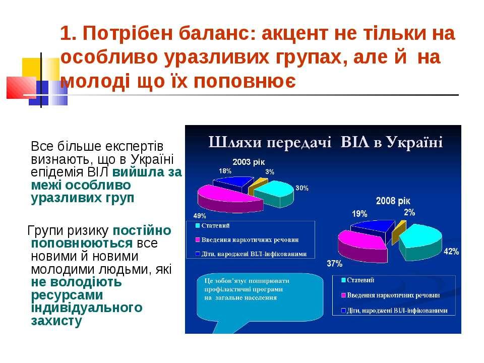 Все більше експертів визнають, що в Україні епідемія ВІЛ вийшла за межі особл...