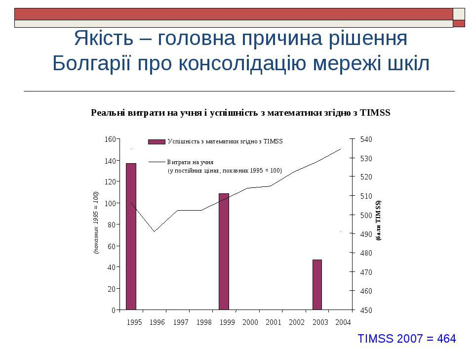 Якість – головна причина рішення Болгарії про консолідацію мережі шкіл Реальн...