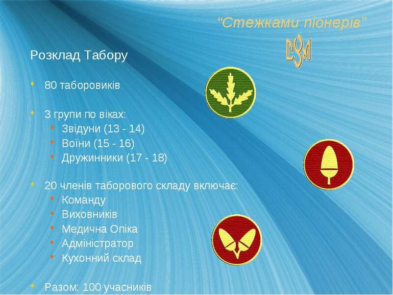 """""""Стежками піонерів""""Розклад Табору80 таборовиків3 групи по віках: Звідуни (13 ..."""