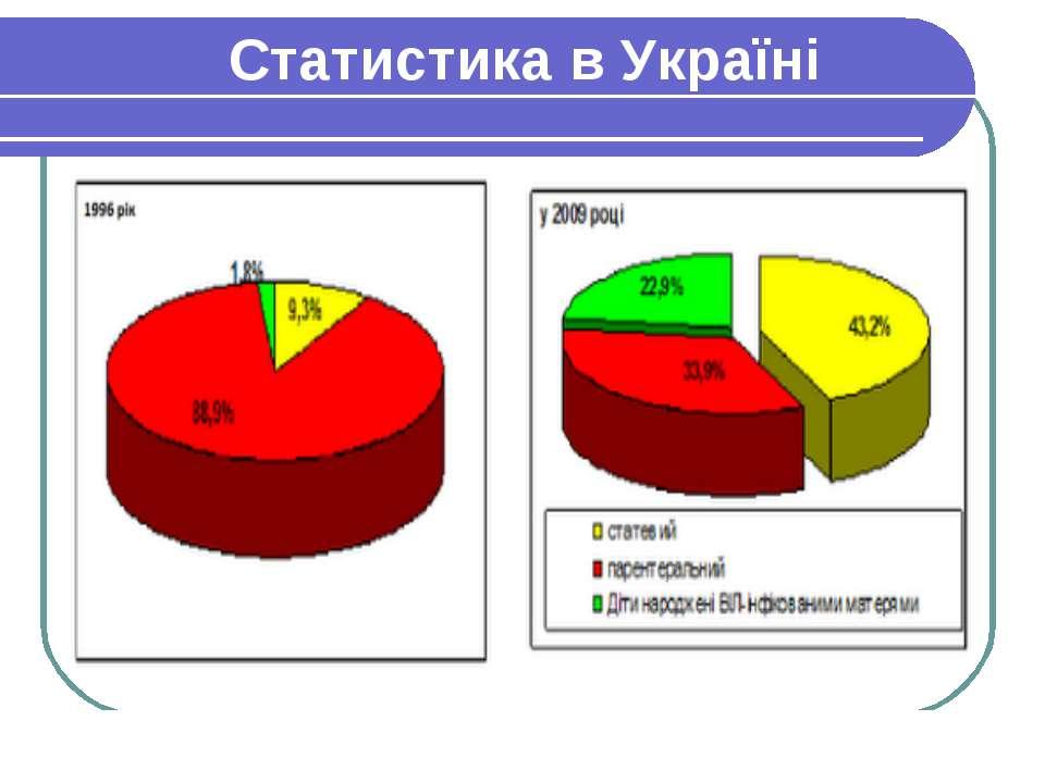 Статистика в Україні