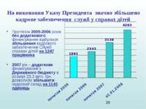 На виконання Указу Президента значно збільшено кадрове забезпечення служб у с...