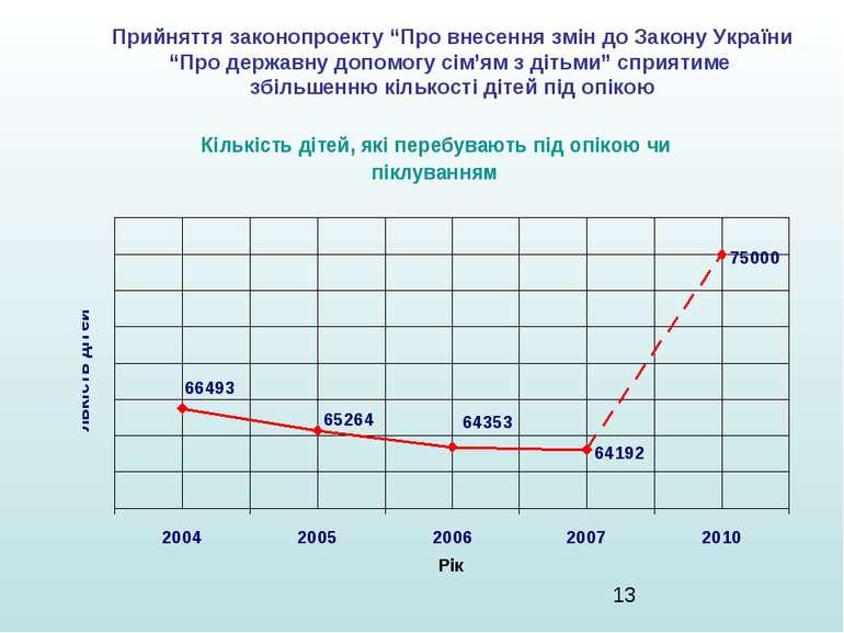 """Прийняття законопроекту """"Про внесення змін до Закону України """"Про державну до..."""