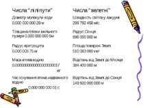 """Числа """"ліліпути"""" Числа """"велетні"""" Діаметр молекули води 0,000 000 000 28 м Шви..."""