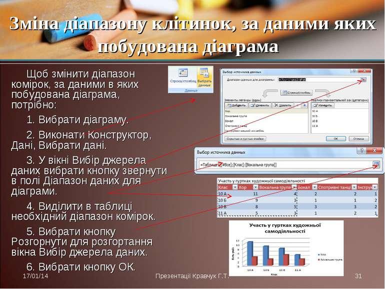 Щоб змінити діапазон комірок, за даними в яких побудована діаграма, потрібно:...