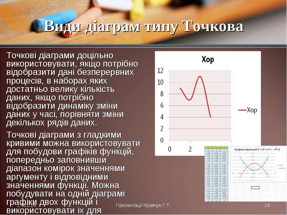 Точкові діаграми доцільно використовувати, якщо потрібно відобразити дані без...