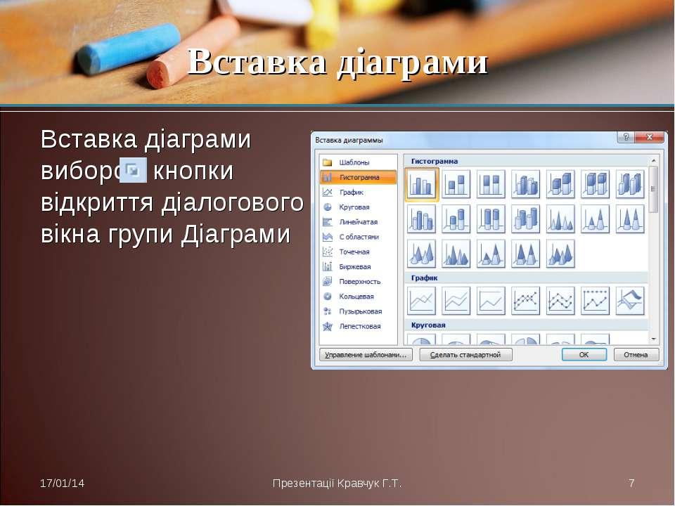 Вставка діаграми вибором кнопки відкриття діалогового вікна групи Діаграми Вс...
