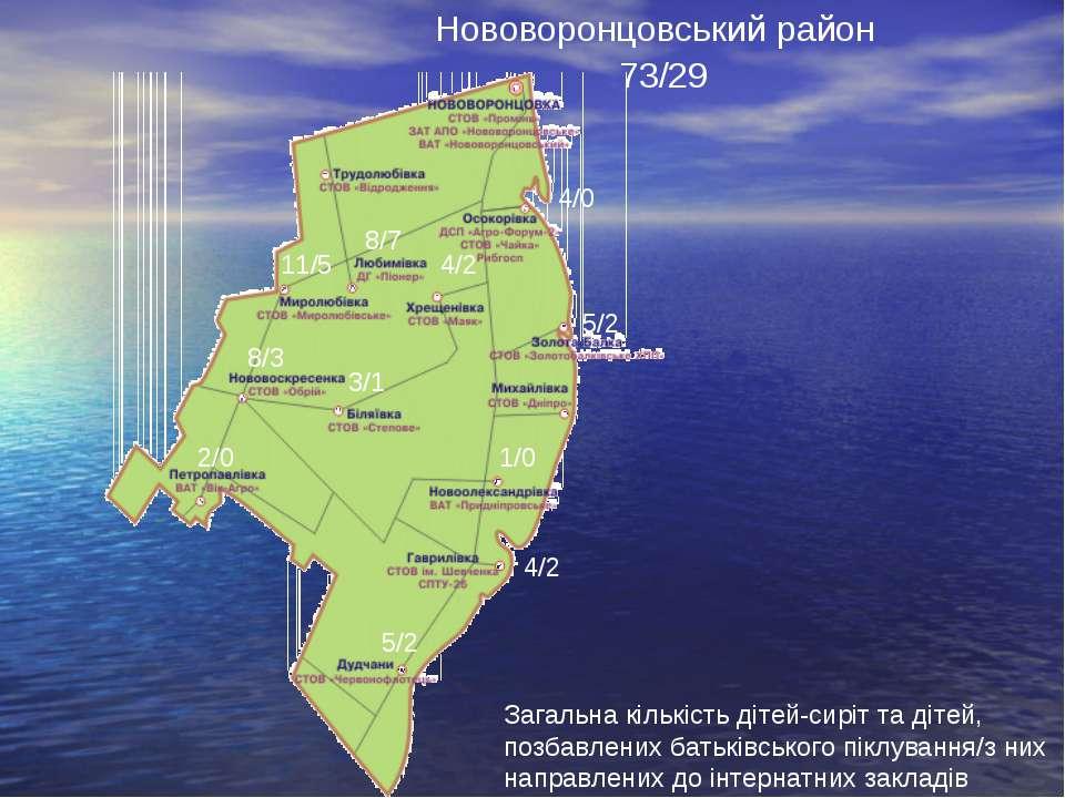 Нововоронцовський район Загальна кількість дітей-сиріт та дітей, позбавлених ...