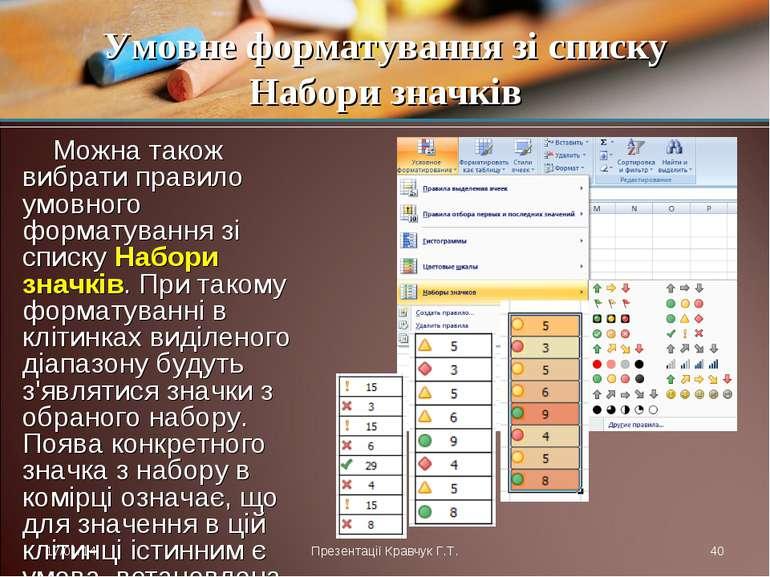 Можна також вибрати правило умовного форматування зі списку Набори значків. П...