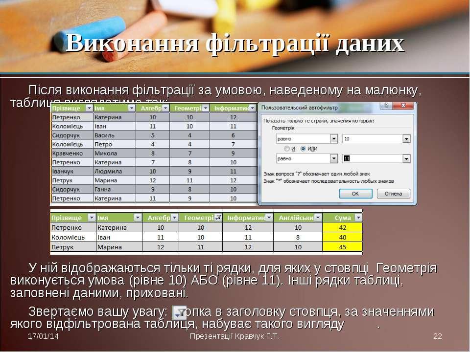 Після виконання фільтрації за умовою, наведеному на малюнку, таблиця виглядат...