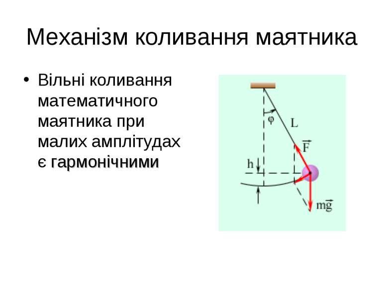 Механізм коливання маятника Вільні коливання математичного маятника при малих...