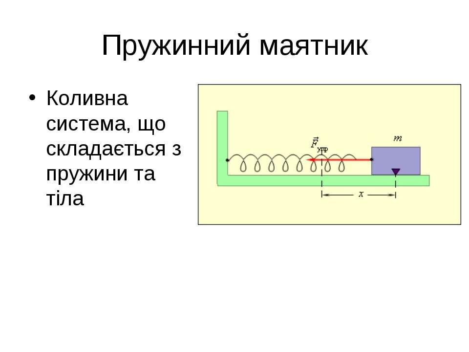Пружинний маятник Коливна система, що складається з пружини та тіла
