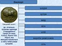 Грецький талант. Це лічильно-грошова одиниця Стародавньої Греції (Аттика), Єг...