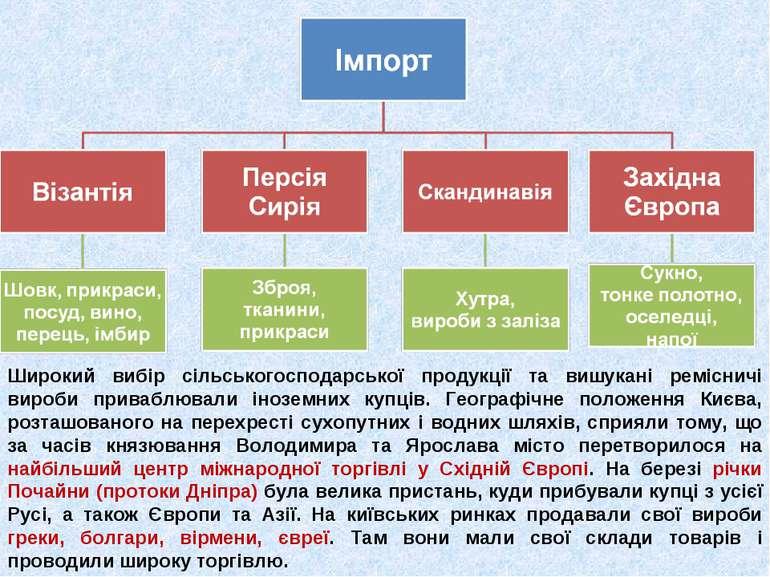 Широкий вибір сільськогосподарської продукції та вишукані ремісничі вироби пр...