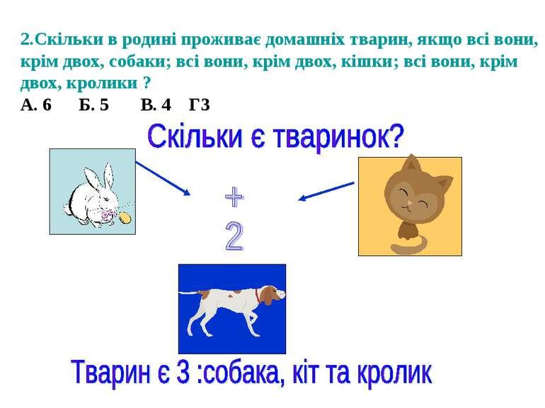 2.Скільки в родині проживає домашніх тварин, якщо всі вони, крім двох, собаки...