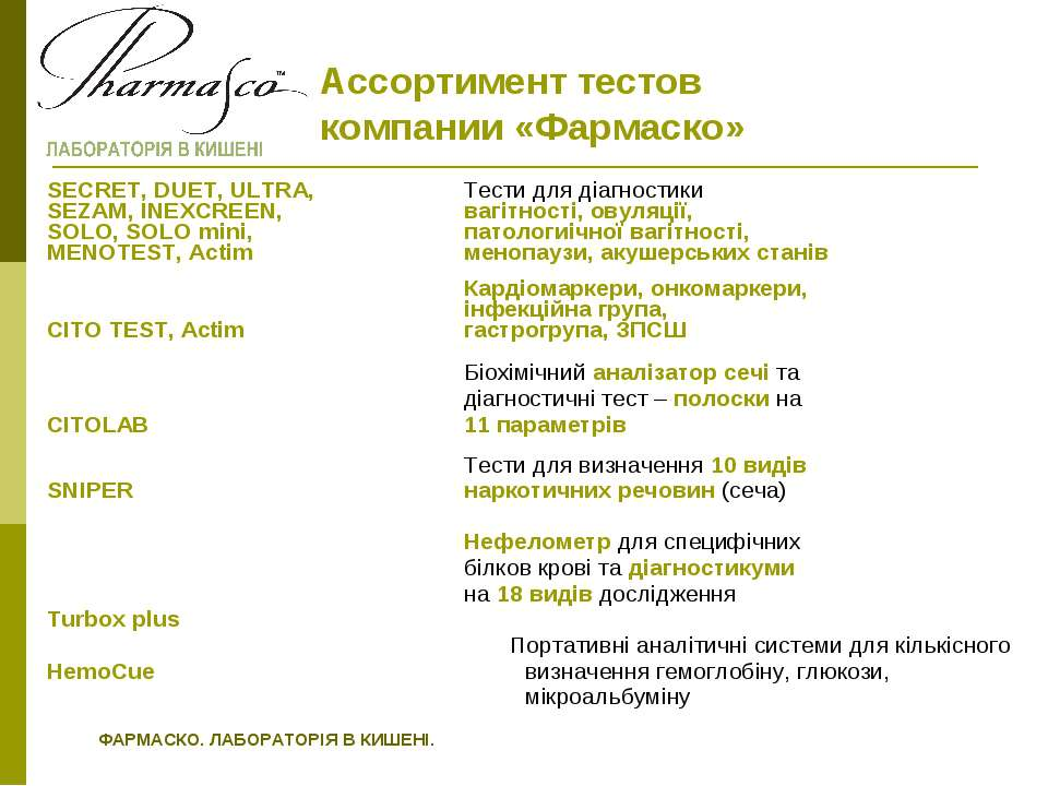 Ассортимент тестов компании «Фармаско» ФАРМАСКО. ЛАБОРАТОРІЯ В КИШЕНІ.
