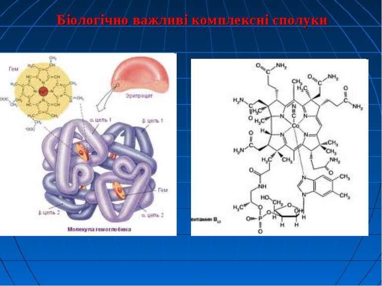 Біологічно важливі комплексні сполуки
