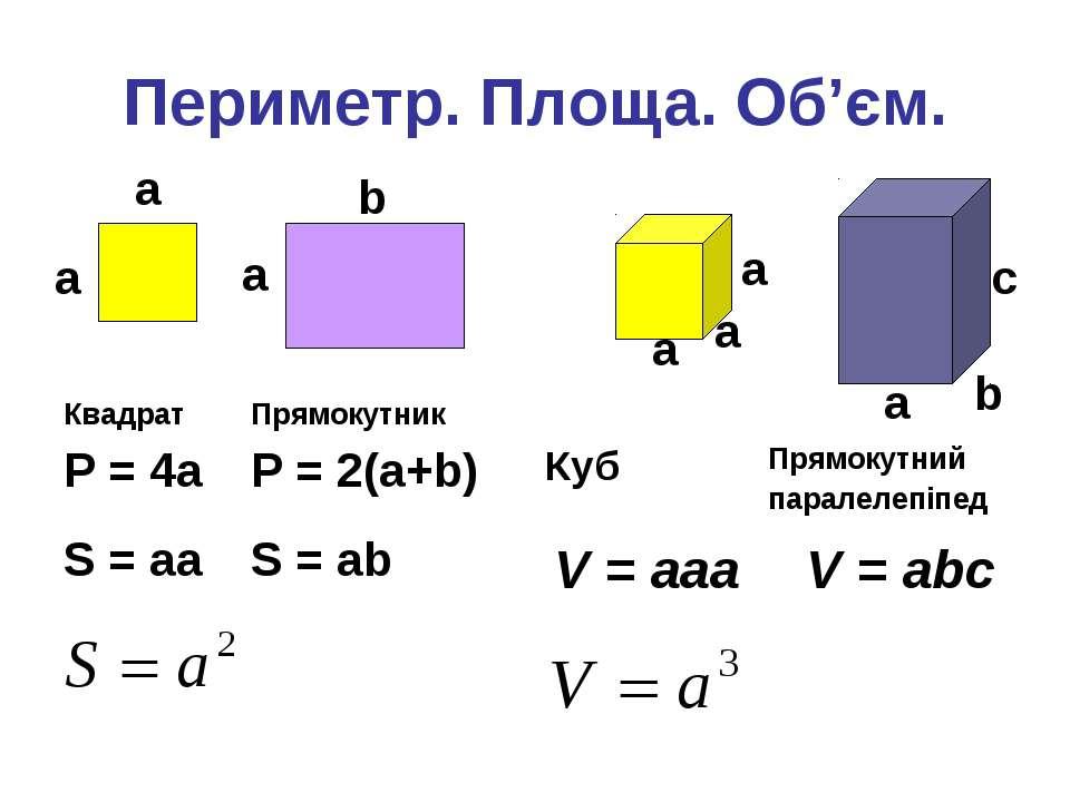 Периметр. Площа. Об'єм. a a a b a a a b c a