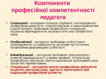 Компоненти професійної компетентності педагога Соціальний – володіння спільно...
