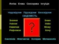 Сангвінік Флегматик Холерик Меланхолік Логіка Етика Сенсорика Інтуїція Знання...