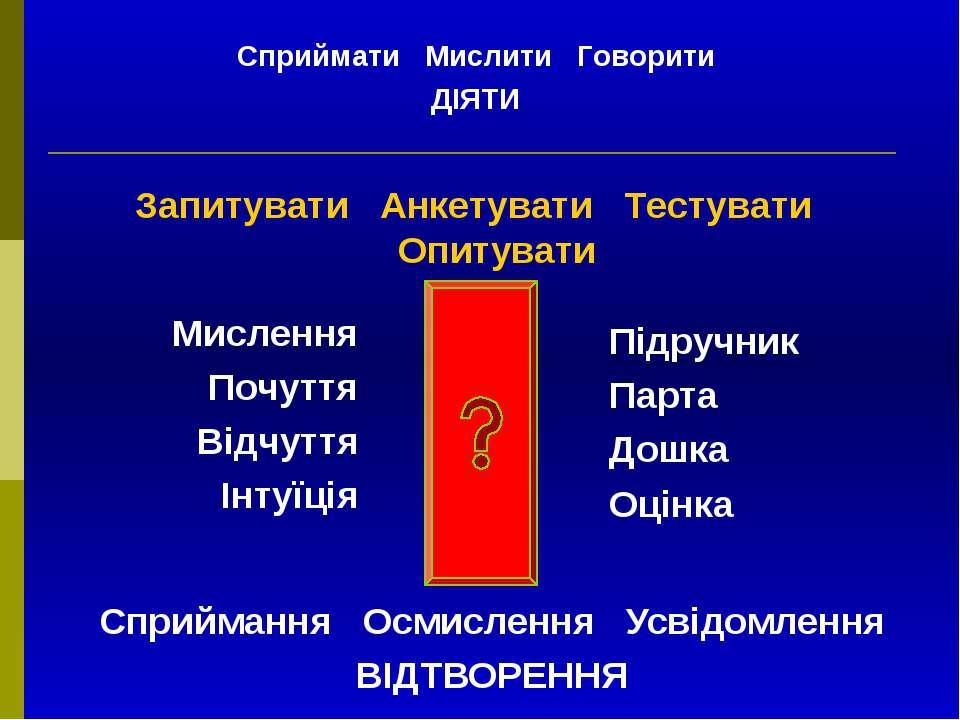 Сприймання Осмислення Усвідомлення ВІДТВОРЕННЯ Сприймати Мислити Говорити ДІЯ...