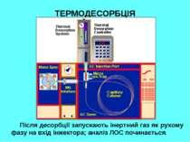 ТЕРМОДЕСОРБЦІЯ Після десорбції запускають інертний газ як рухому фазу на вхід...