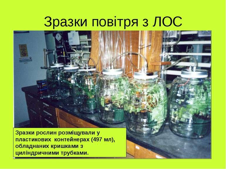 Зразки повітря з ЛОС Зразки рослин розміщували у пластикових контейнерах (497...