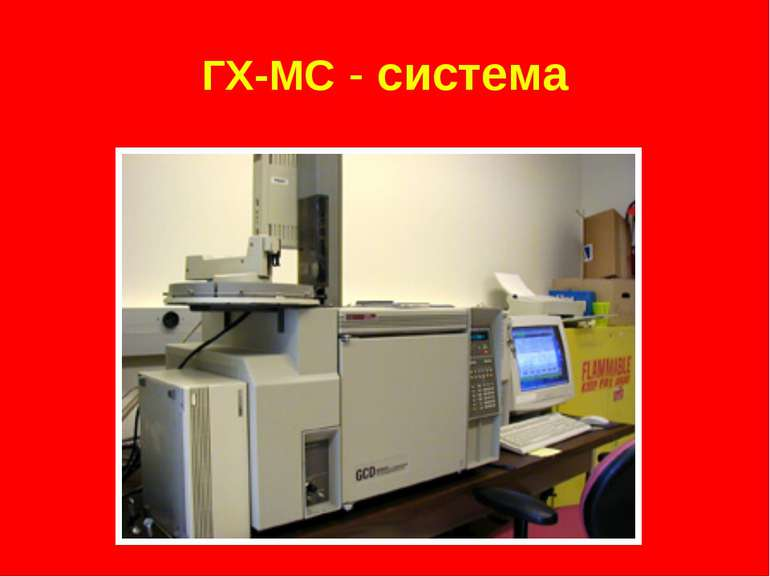 ГХ-МС - система