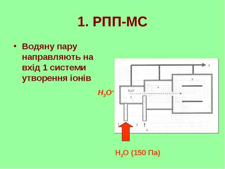 1. РПП-МС Водяну пару направляють на вхід 1 системи утворення іонів H2O (150 ...