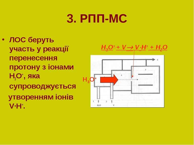 3. РПП-МС ЛОС беруть участь у реакції перенесення протону з іонами H3O+, яка ...