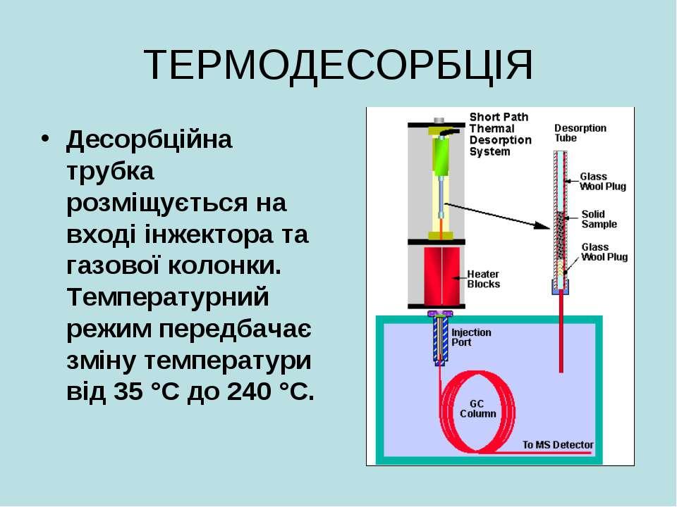 ТЕРМОДЕСОРБЦІЯ Десорбційна трубка розміщується на вході інжектора та газової ...