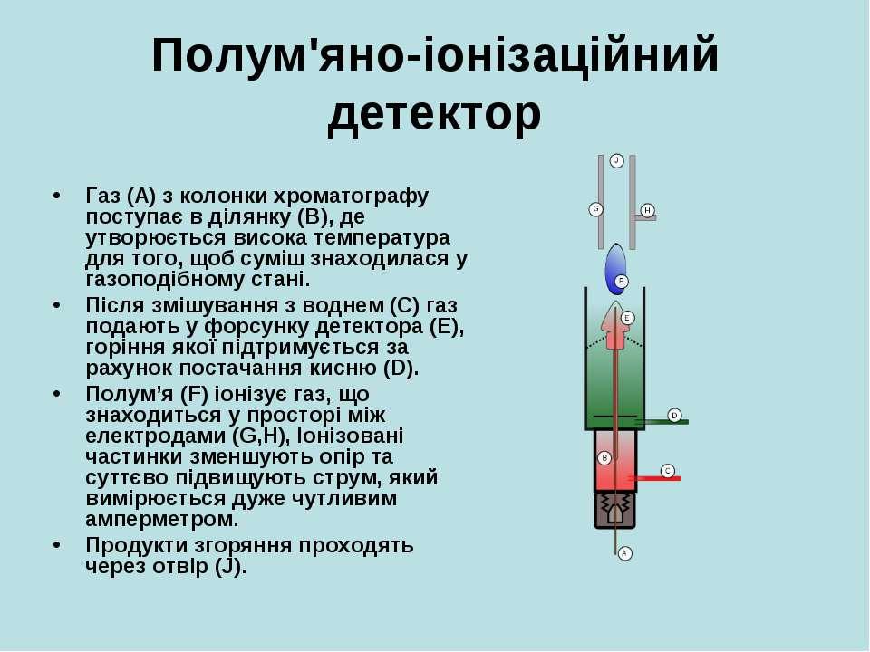 Полум'яно-іонізаційний детектор Газ (А) з колонки хроматографу поступає в діл...