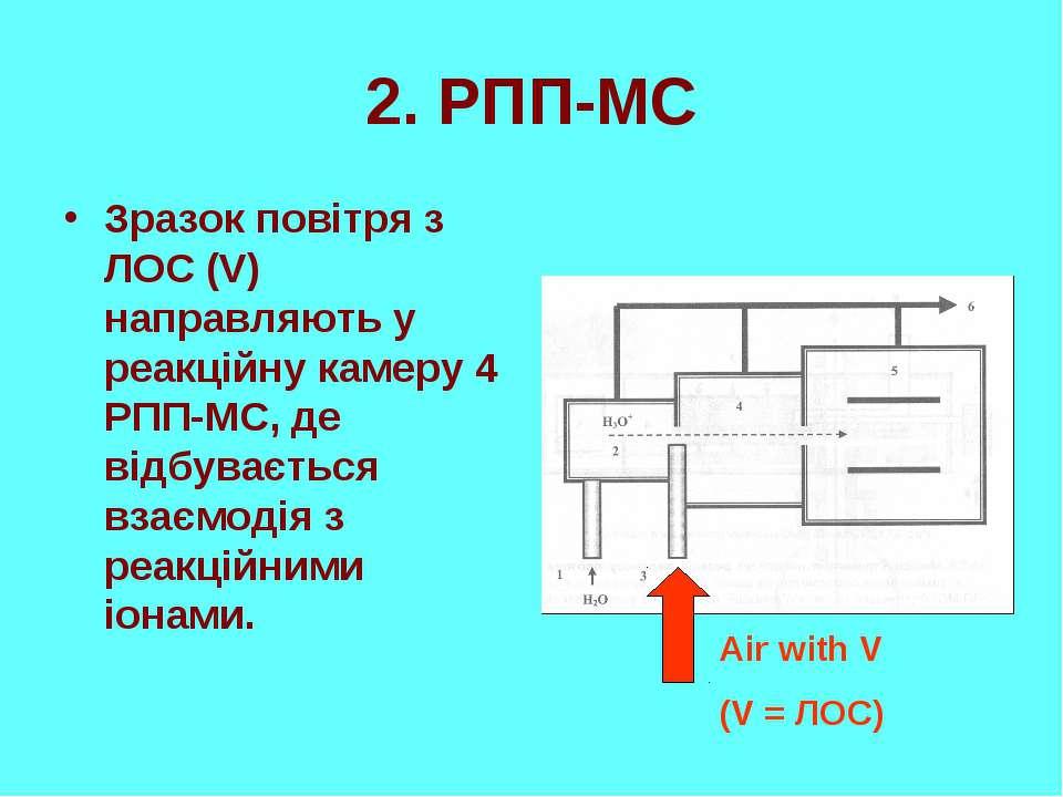 2. РПП-МС Зразок повітря з ЛОС (V) направляють у реакційну камеру 4 РПП-МС, д...