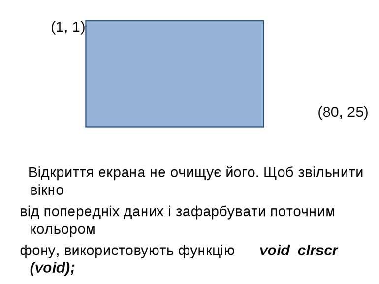 (1, 1) (80, 25) Відкриття екрана не очищує його. Щоб звільнити вікно від попе...